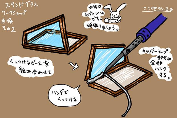 ステンドグラス作り方その2